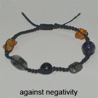 againstnegativity